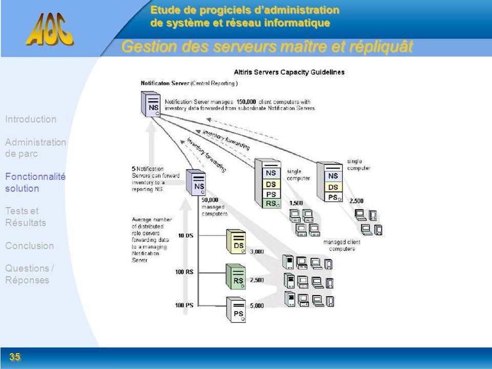 35 Gestion des serveurs maître et répliquât Etude de progiciels dadministration de système et réseau informatique Introduction Administration de parc