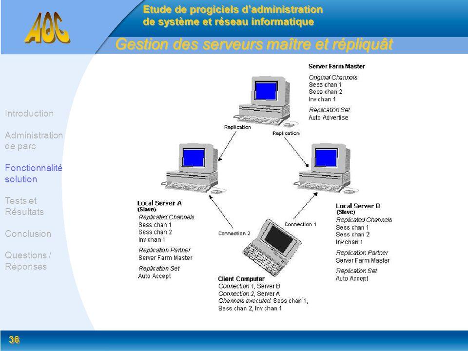 36 Gestion des serveurs maître et répliquât Etude de progiciels dadministration de système et réseau informatique Introduction Administration de parc