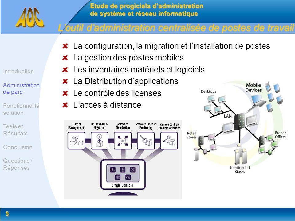 5 5 Loutil dadministration centralisée de postes de travail La configuration, la migration et linstallation de postes La gestion des postes mobiles Le