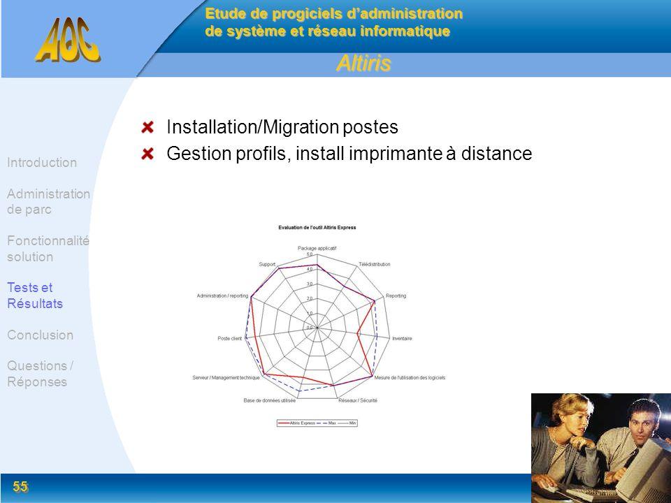55 Altiris Installation/Migration postes Gestion profils, install imprimante à distance Etude de progiciels dadministration de système et réseau infor