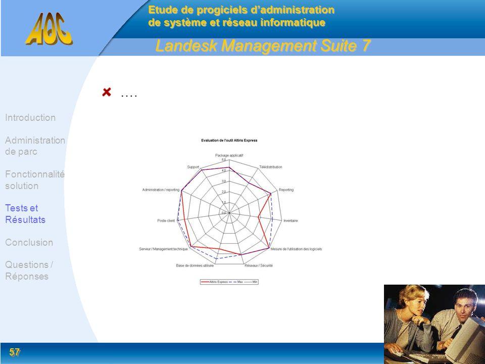 57 Landesk Management Suite 7 …. Etude de progiciels dadministration de système et réseau informatique Introduction Administration de parc Fonctionnal