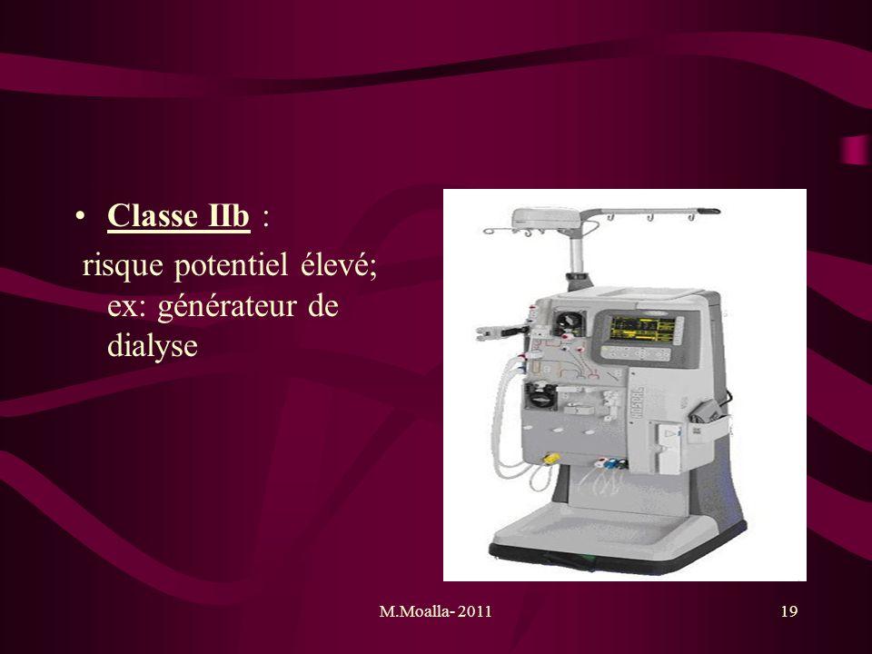 M.Moalla- 201119 Classe IIb : risque potentiel élevé; ex: générateur de dialyse