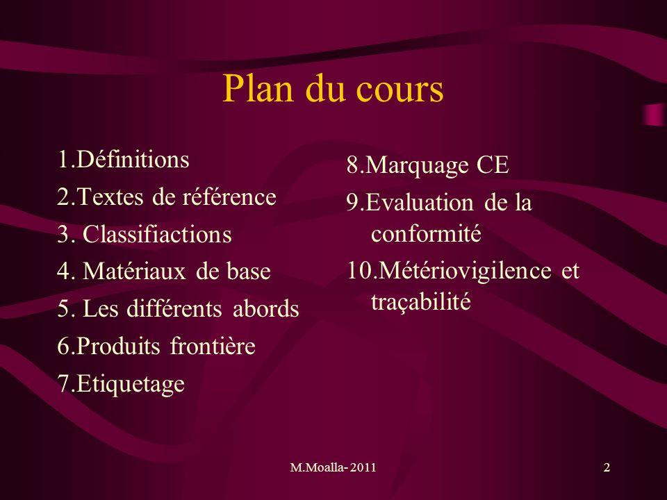 M.Moalla- 20112 Plan du cours 1.Définitions 2.Textes de référence 3. Classifiactions 4. Matériaux de base 5. Les différents abords 6.Produits frontièr