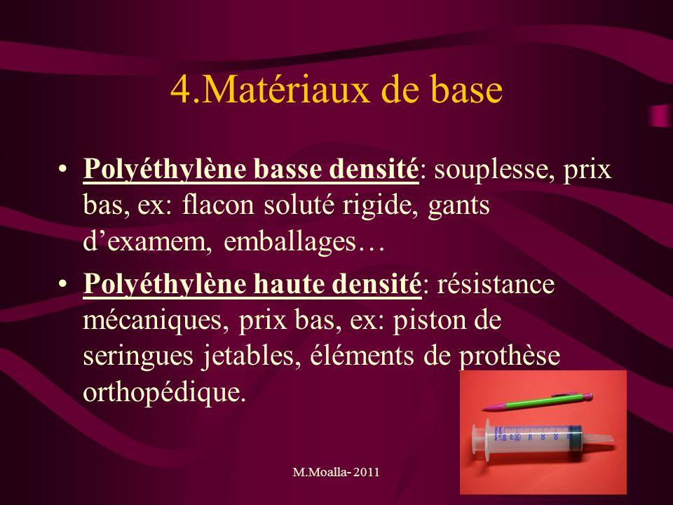 M.Moalla- 201124 4.Matériaux de base Polyéthylène basse densité: souplesse, prix bas, ex: flacon soluté rigide, gants dexamem, emballages… Polyéthylèn