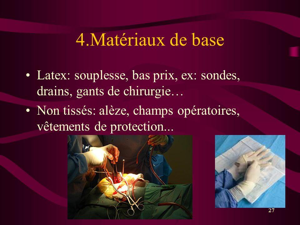 M.Moalla- 201127 4.Matériaux de base Latex: souplesse, bas prix, ex: sondes, drains, gants de chirurgie… Non tissés: alèze, champs opératoires, vêteme