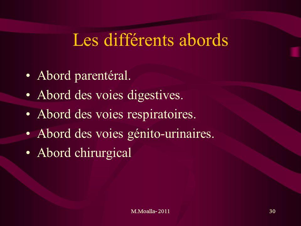 M.Moalla- 201130 Les différents abords Abord parentéral. Abord des voies digestives. Abord des voies respiratoires. Abord des voies génito-urinaires.