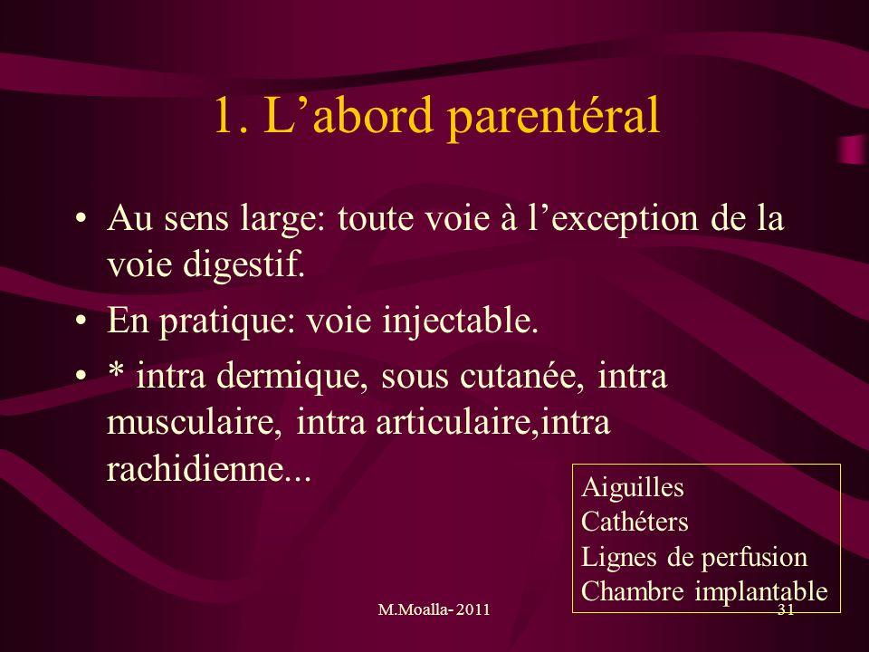 M.Moalla- 201131 1. Labord parentéral Au sens large: toute voie à lexception de la voie digestif. En pratique: voie injectable. * intra dermique, sous