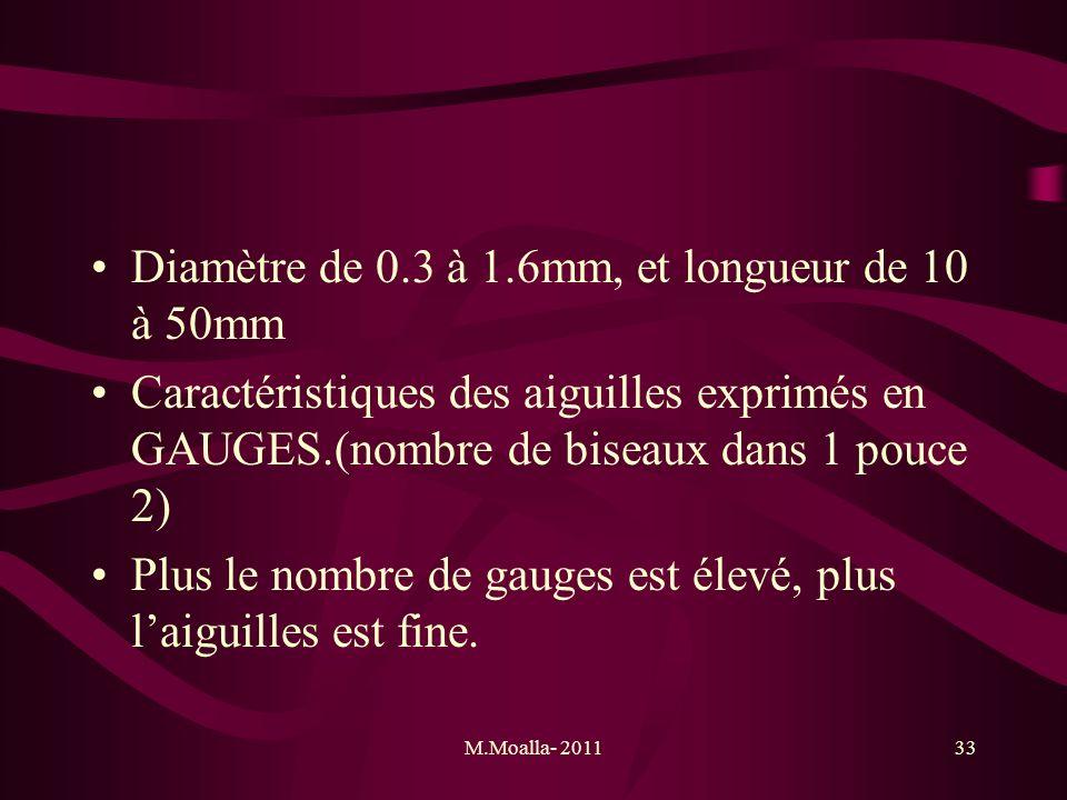M.Moalla- 201133 Diamètre de 0.3 à 1.6mm, et longueur de 10 à 50mm Caractéristiques des aiguilles exprimés en GAUGES.(nombre de biseaux dans 1 pouce 2