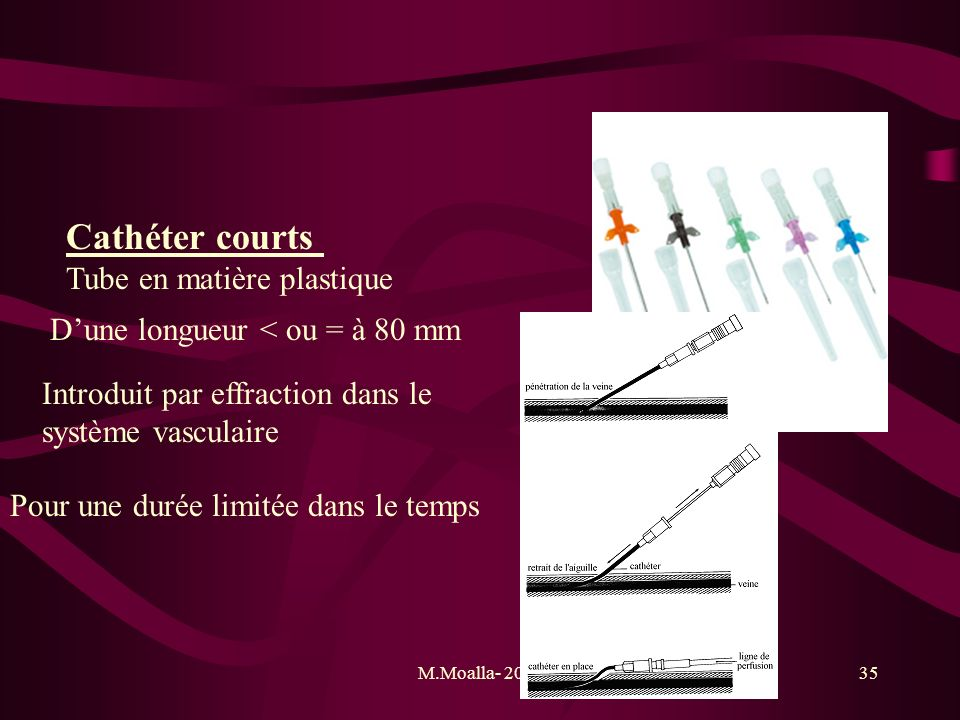 M.Moalla- 201135 Cathéter courts Tube en matière plastique Dune longueur < ou = à 80 mm Introduit par effraction dans le système vasculaire Pour une d