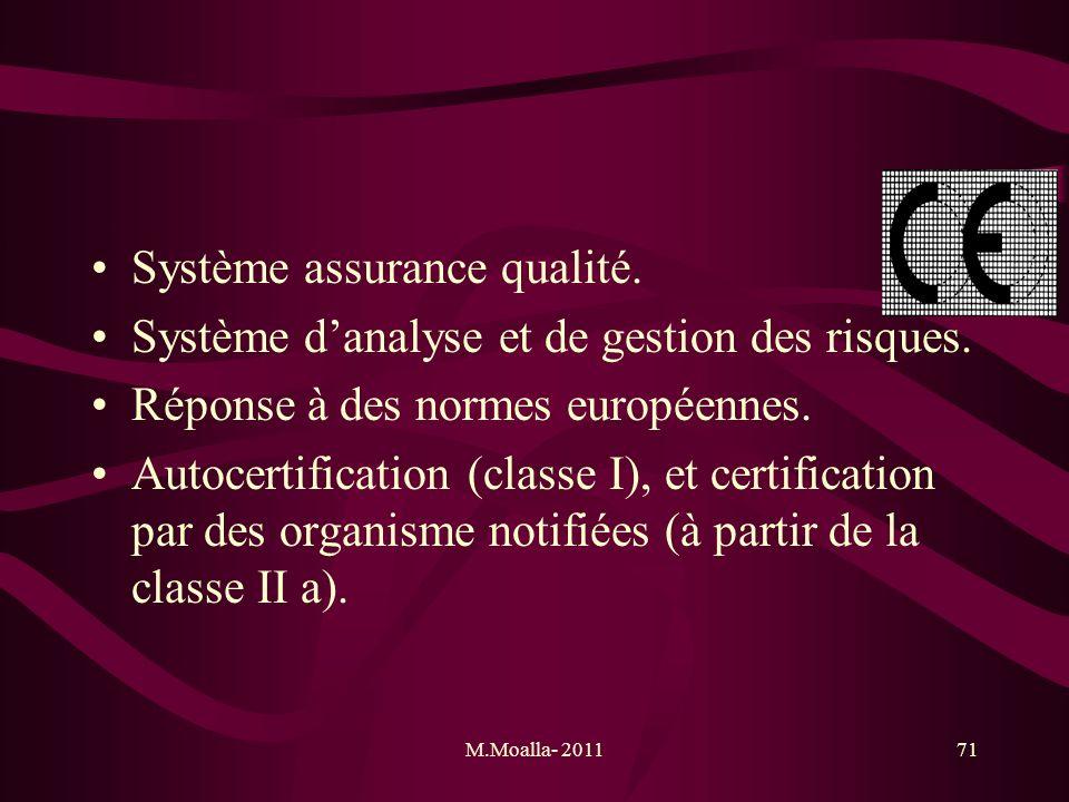M.Moalla- 201171 Système assurance qualité. Système danalyse et de gestion des risques. Réponse à des normes européennes. Autocertification (classe I)