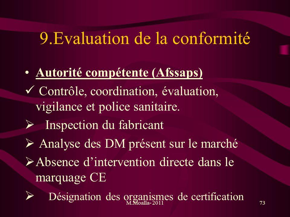 M.Moalla- 201173 9.Evaluation de la conformité Autorité compétente (Afssaps) Contrôle, coordination, évaluation, vigilance et police sanitaire. Inspec