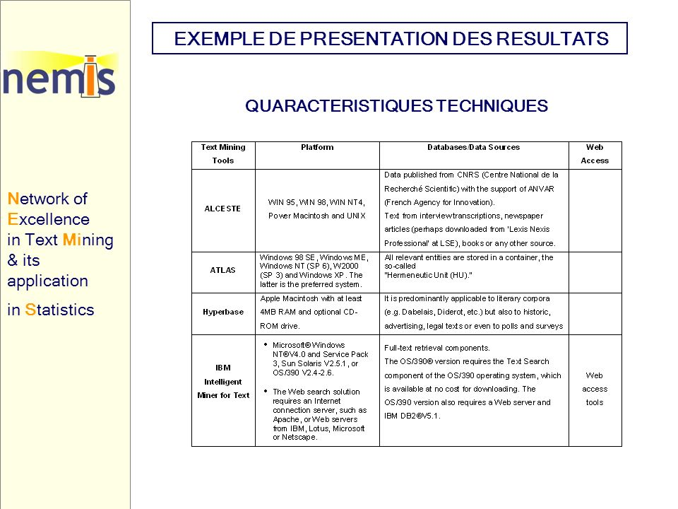Network of Excellence in Text Mining & its application in Statistics EXEMPLE DE PRESENTATION DES RESULTATS QUARACTERISTIQUES TECHNIQUES