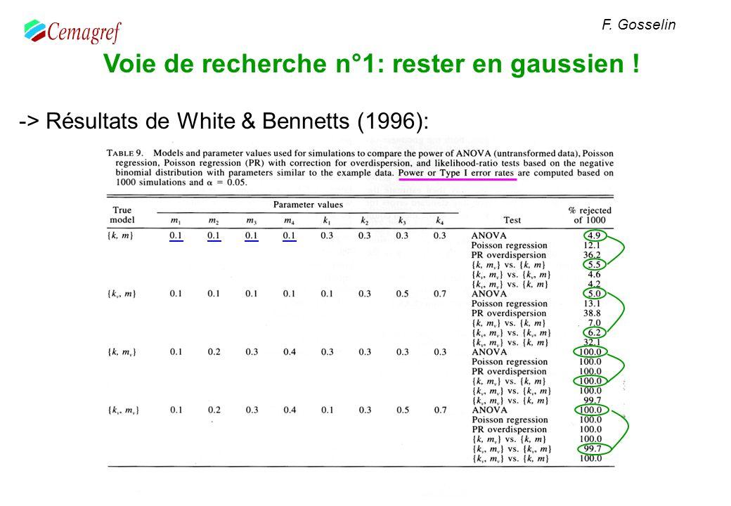 Voie de recherche n°1: rester en gaussien ! -> Résultats de White & Bennetts (1996): F. Gosselin