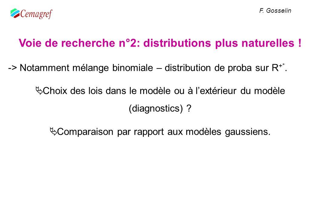 Voie de recherche n°2: distributions plus naturelles ! -> Notamment mélange binomiale – distribution de proba sur R +*. Choix des lois dans le modèle