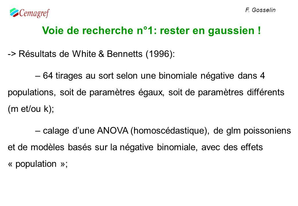 Voie de recherche n°1: rester en gaussien ! -> Résultats de White & Bennetts (1996): – 64 tirages au sort selon une binomiale négative dans 4 populati