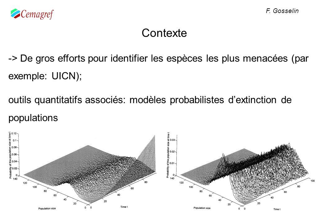 Contexte -> De gros efforts pour identifier les espèces les plus menacées (par exemple: UICN); outils quantitatifs associés: modèles probabilistes dex