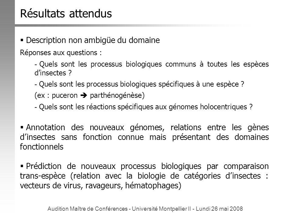 Audition Maître de Conférences - Université Montpellier II - Lundi 26 mai 2008 Résultats attendus Description non ambigüe du domaine Réponses aux ques