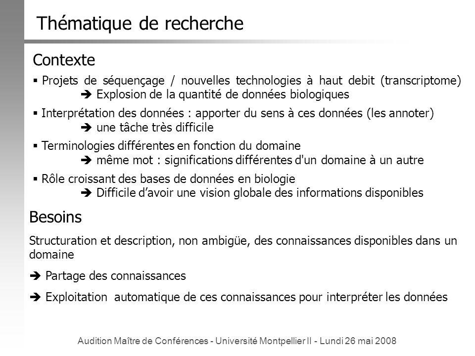 Audition Maître de Conférences - Université Montpellier II - Lundi 26 mai 2008 Besoins Structuration et description, non ambigüe, des connaissances di