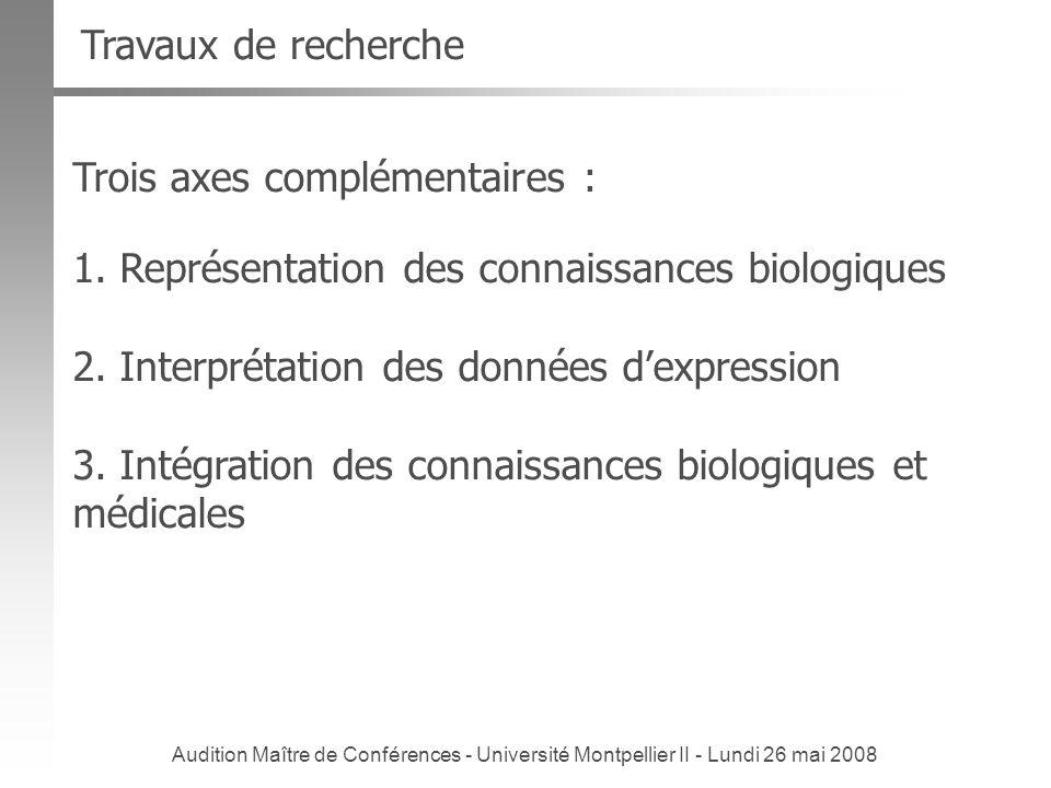 Audition Maître de Conférences - Université Montpellier II - Lundi 26 mai 2008 Trois axes complémentaires : 1. Représentation des connaissances biolog
