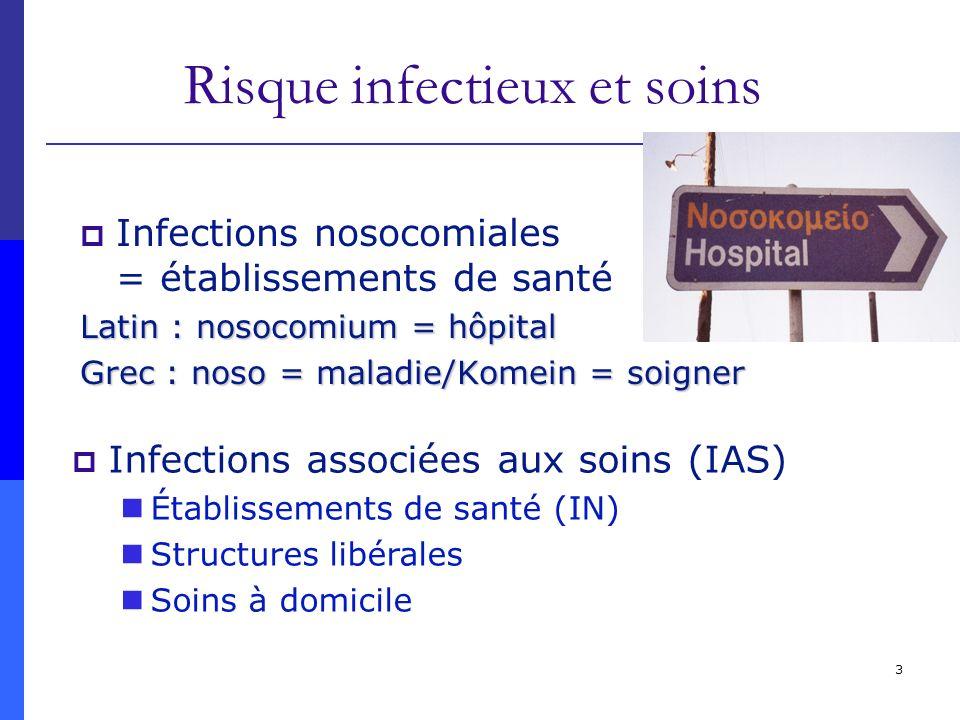 4 Infection nosocomiale (IN) Infection acquise dans une structure de santé (CTIN 1999) ni en incubation ni présente à ladmission apparaît au cours ou à la suite dune hospitalisation secondaire ou pas à un acte invasif PATIENT ET PERSONNEL PATIENT ET PERSONNEL