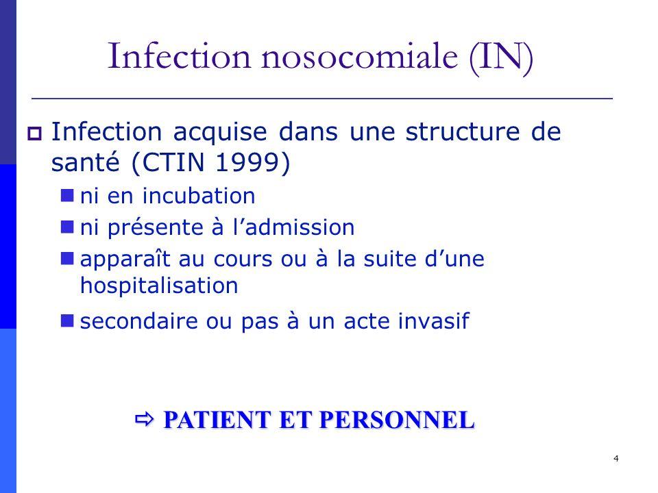 35 Conséquences des infections nosocomiales Infection nosocomiale Suites judiciaires indemnisations Morbidité 5 à 10 % Mortalité Coût socialProtection professionnelle Coût individuel Réduction qualité de vie Perte de confiance