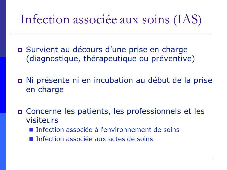 17 Prévalence des I.N.Infections = 5.38 % Principales localisations des infections Inf.