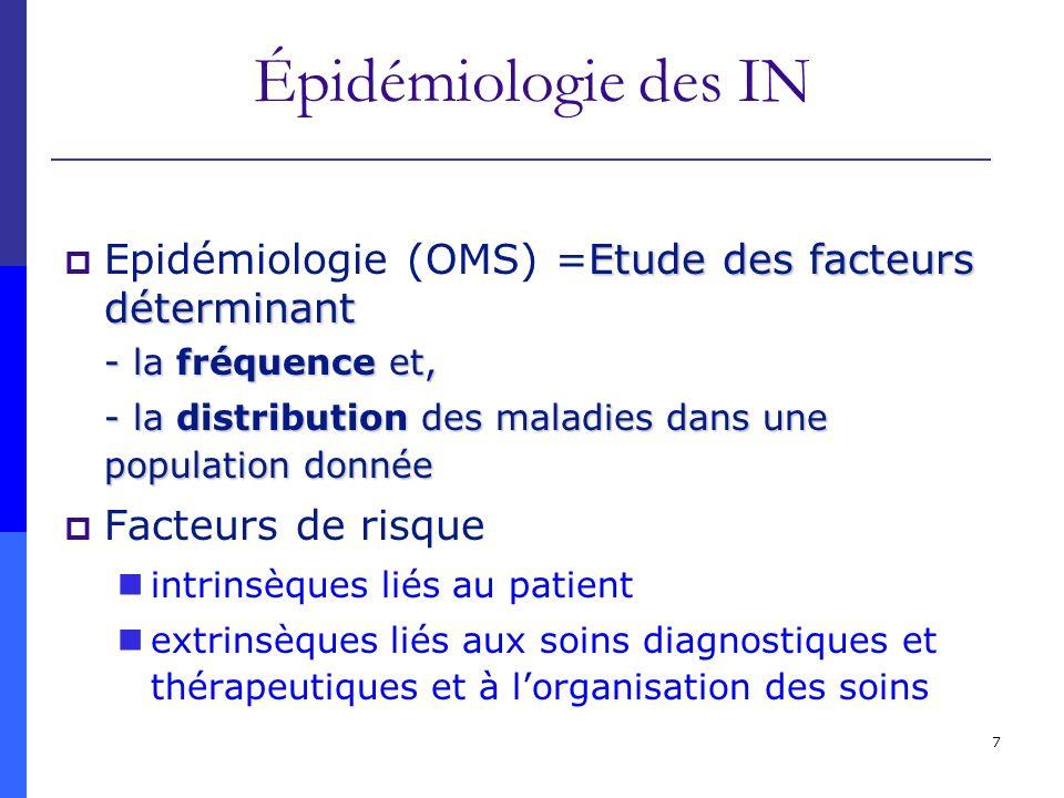 28 Mode de transmission Endogène Le patient est infecté par ces propres germes au cours de certains soins (actes chirurgicaux, sondage urinaire, respiration artificielle,…).