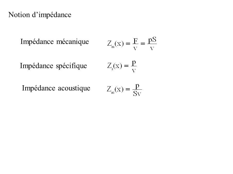 Notion d impédance Impédance mécanique Impédance spécifique Impédance acoustique