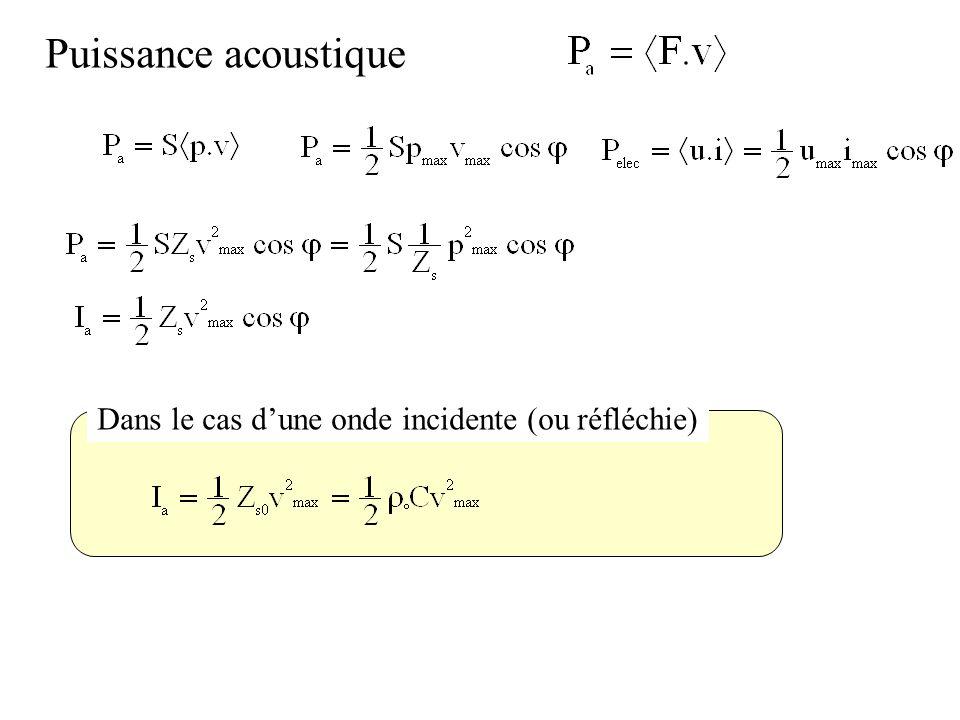 Puissance acoustique Dans le cas dune onde incidente (ou réfléchie)