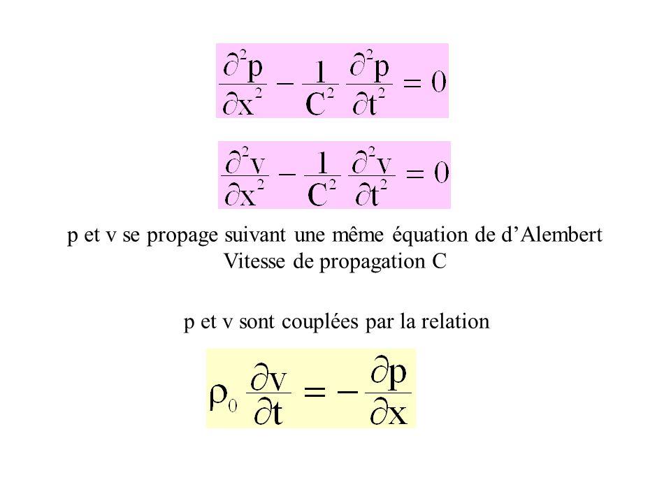 p et v se propage suivant une même équation de dAlembert Vitesse de propagation C p et v sont couplées par la relation