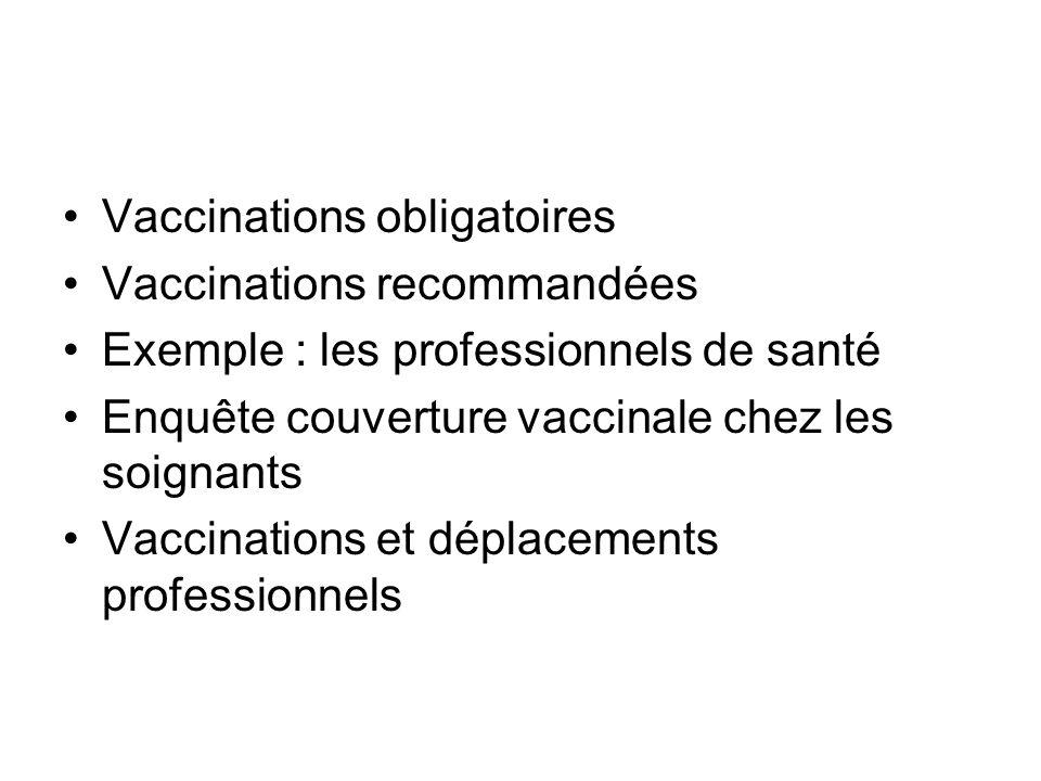 Vaccinations obligatoires Vaccinations recommandées Exemple : les professionnels de santé Enquête couverture vaccinale chez les soignants Vaccinations