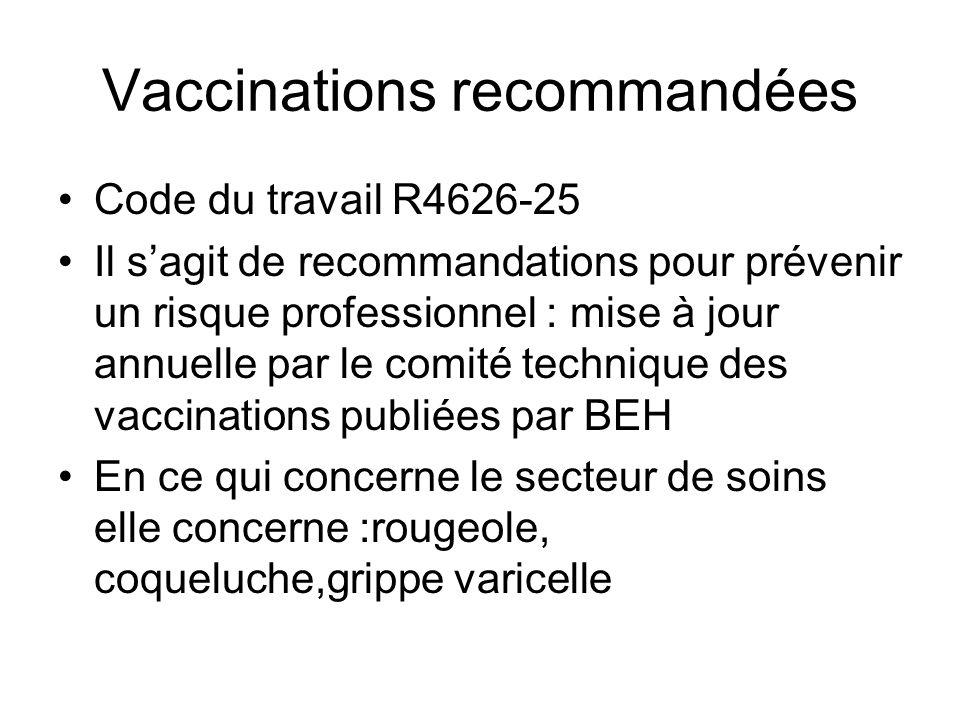 Vaccinations recommandées Code du travail R4626-25 Il sagit de recommandations pour prévenir un risque professionnel : mise à jour annuelle par le com