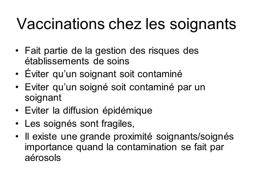 Vaccinations chez les soignants Fait partie de la gestion des risques des établissements de soins Éviter quun soignant soit contaminé Eviter quun soig