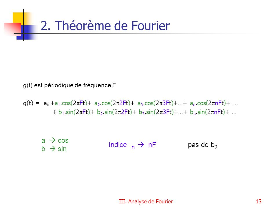 III. Analyse de Fourier13 2. Théorème de Fourier g(t) est périodique de fréquence F g(t) = a 0 +a 1.cos(2 Ft)+ a 2.cos(2 2Ft)+ a 3.cos(2 3Ft)+…+ a n.c