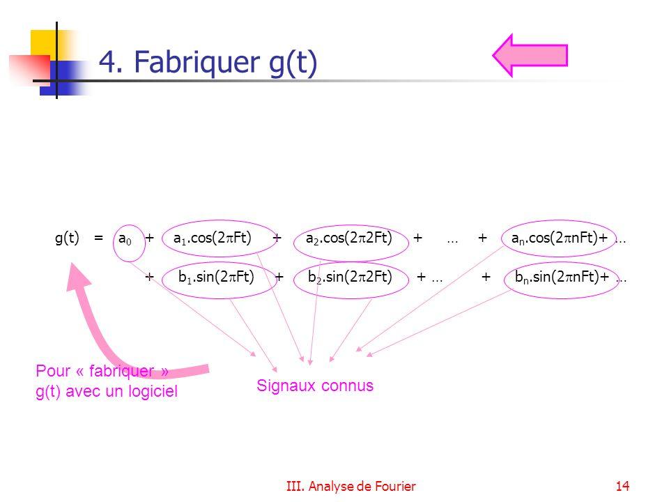 III. Analyse de Fourier14 g(t) = a 0 + a 1.cos(2 Ft) + a 2.cos(2 2Ft) + … + a n.cos(2 nFt)+ … + b 1.sin(2 Ft) + b 2.sin(2 2Ft) + … + b n.sin(2 nFt)+ …