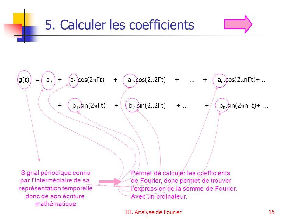 III. Analyse de Fourier15 g(t) = a 0 + a 1.cos(2 Ft) + a 2.cos(2 2Ft) + … + a n.cos(2 nFt)+… + b 1.sin(2 Ft) + b 2.sin(2 2Ft) + … + b n.sin(2 nFt)+ …