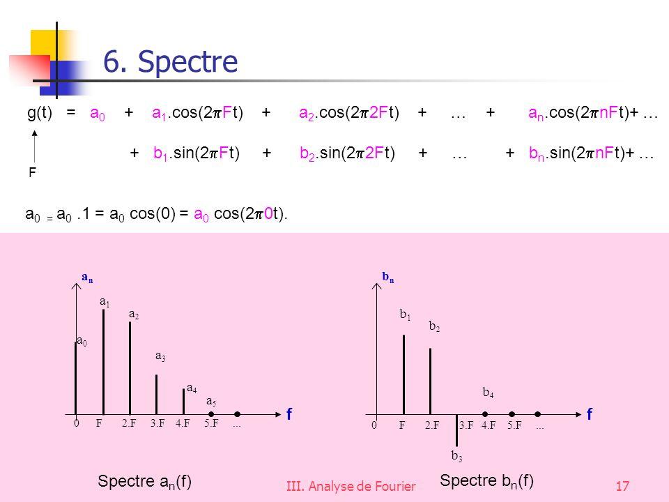 III. Analyse de Fourier17 g(t) = a 0 + a 1.cos(2 Ft) + a 2.cos(2 2Ft) + … + a n.cos(2 nFt)+ … + b 1.sin(2 Ft) + b 2.sin(2 2Ft) + … + b n.sin(2 nFt)+ …