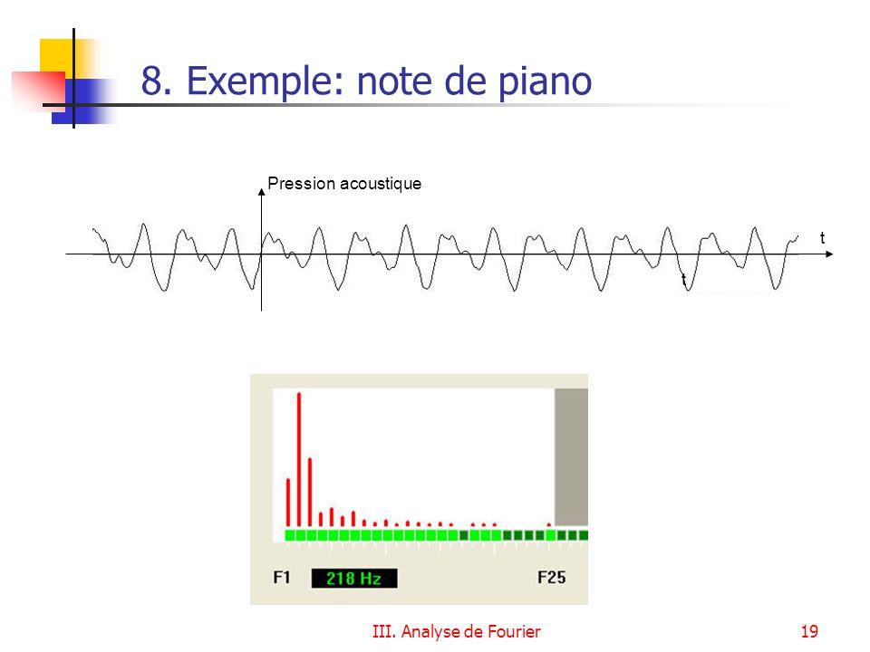 III. Analyse de Fourier19 8. Exemple: note de piano t Pression acoustique t