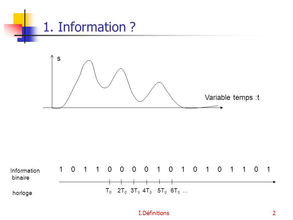 I.Définitions2 Variable temps :t s 1. Information ? 1 0 1 1 0 0 0 0 1 0 1 0 1 0 1 1 0 1 T 0 2T 0 3T 0 4T 0 5T 0 6T 0 … horloge Information binaire