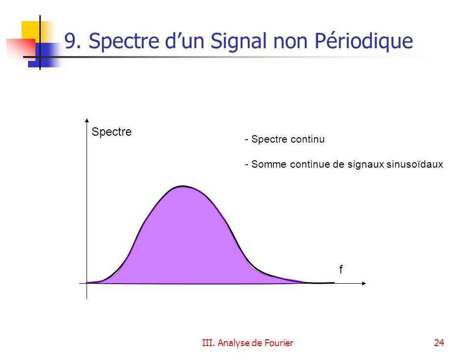 III. Analyse de Fourier24 9. Spectre dun Signal non Périodique Spectre f - Spectre continu - Somme continue de signaux sinusoïdaux