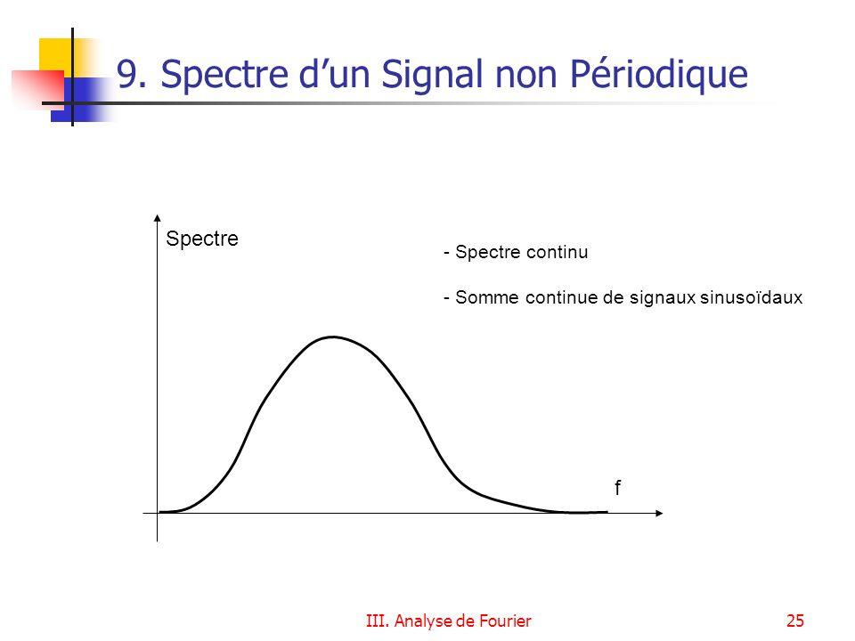III. Analyse de Fourier25 9. Spectre dun Signal non Périodique Spectre f - Spectre continu - Somme continue de signaux sinusoïdaux