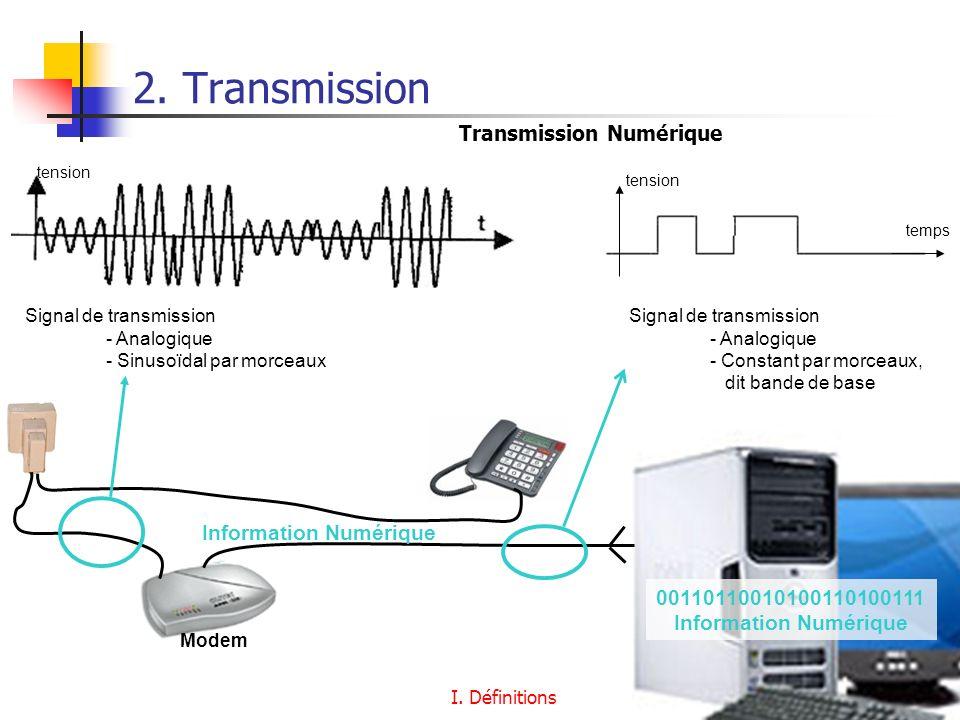 I. Définitions4 Modem tension temps tension Signal de transmission - Analogique - Sinusoïdal par morceaux Signal de transmission - Analogique - Consta