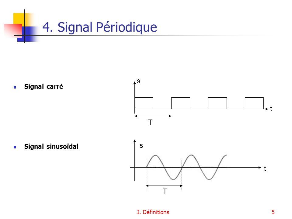 I. Définitions5 4. Signal Périodique Signal carré Signal sinusoïdal t s T T s t