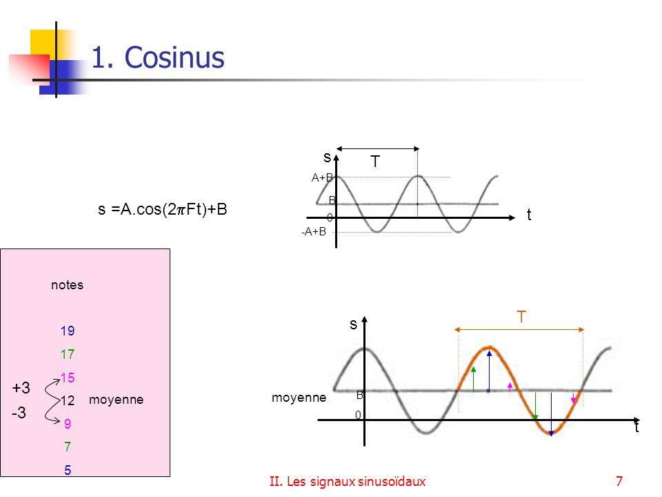 II. Les signaux sinusoïdaux7 T s t s =A.cos(2 Ft)+B 0 A+B -A+B B B 0 s T t notes 19 17 15 12 9 7 5 moyenne +3 -3 moyenne 1. Cosinus