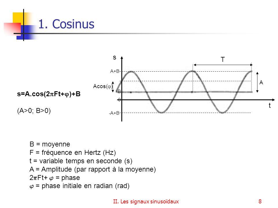 II. Les signaux sinusoïdaux8 T s t s=A.cos(2 Ft+ )+B (A>0; B>0) 0 A+B -A+B B B = moyenne F = fréquence en Hertz (Hz) t = variable temps en seconde (s)
