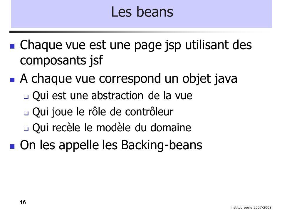 16 institut eerie 2007-2008 Les beans Chaque vue est une page jsp utilisant des composants jsf A chaque vue correspond un objet java Qui est une abstr