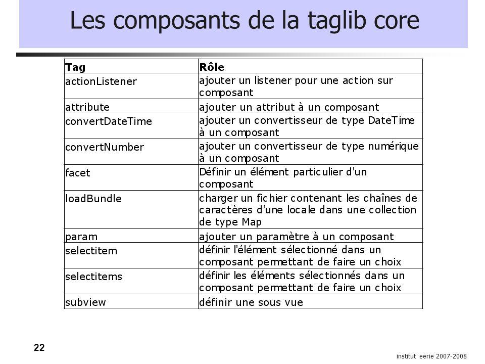 22 institut eerie 2007-2008 Les composants de la taglib core
