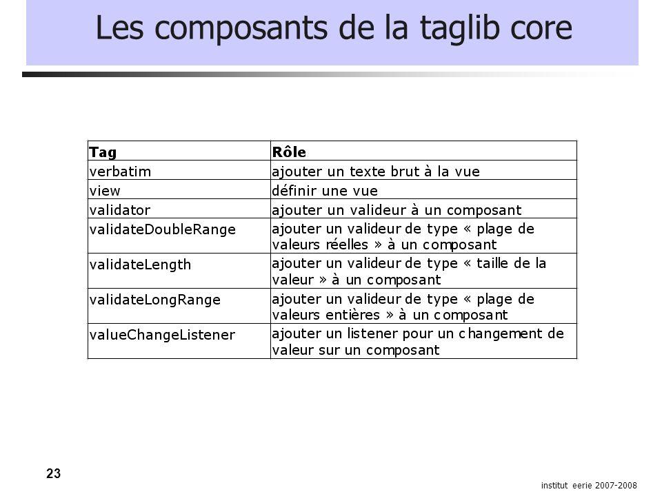 23 institut eerie 2007-2008 Les composants de la taglib core