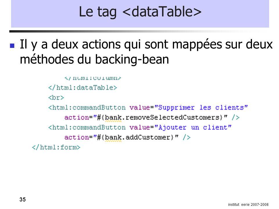 35 institut eerie 2007-2008 Le tag Il y a deux actions qui sont mappées sur deux méthodes du backing-bean