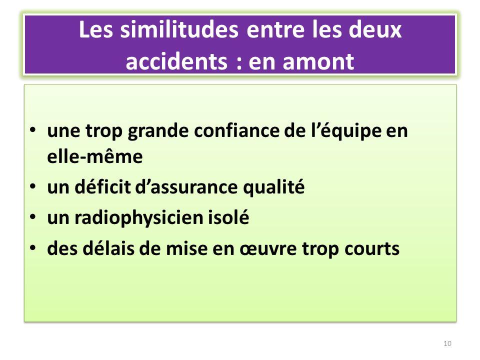 Les similitudes entre les deux accidents : en amont une trop grande confiance de léquipe en elle-même un déficit dassurance qualité un radiophysicien